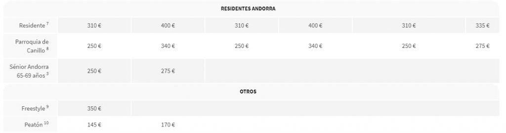 Forfait Grandvalira Residentes Andorra